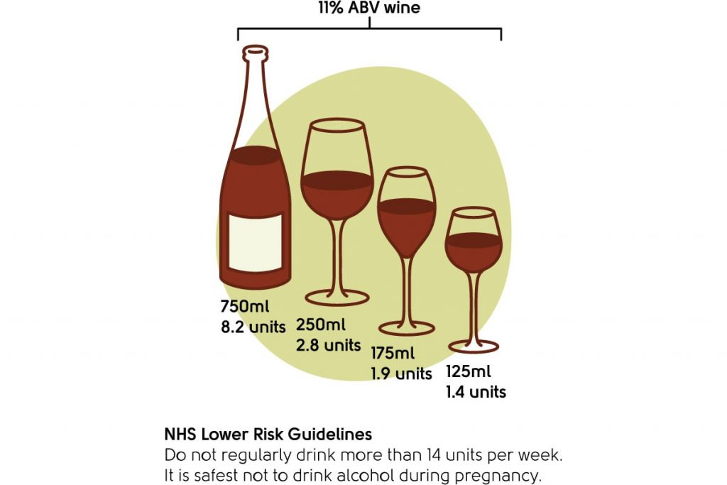 Alchohol intake guidelines