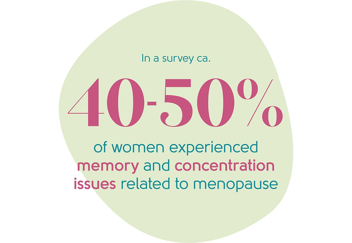 Menopause brain fog statistic