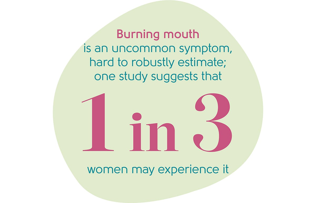 Menopause burning mouth statistic