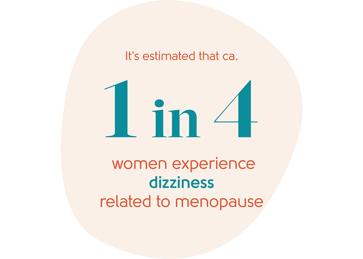 Menopause dizziness statistic