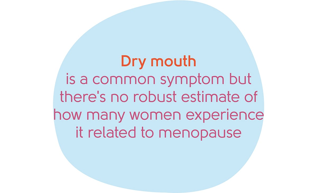 Menopause dry mouth statistic