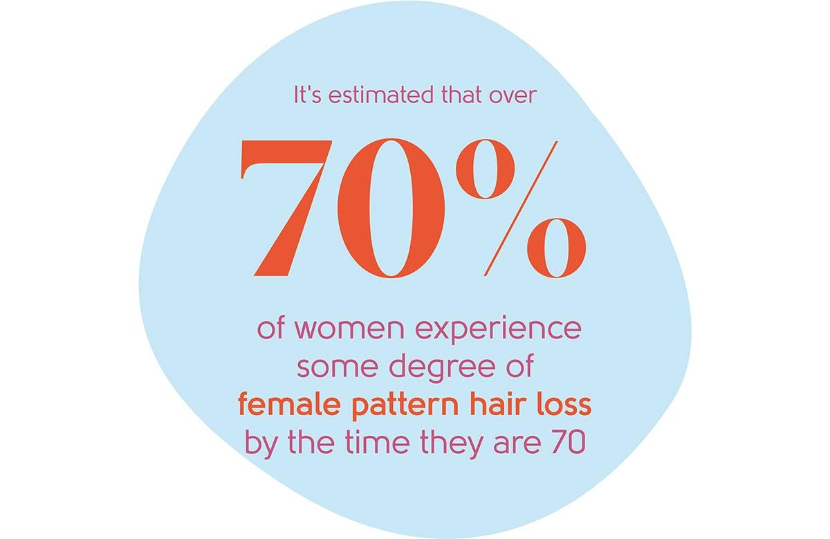 Menopause hair loss statistic