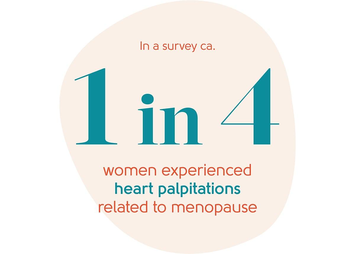 Menopause heart palpitations statistic