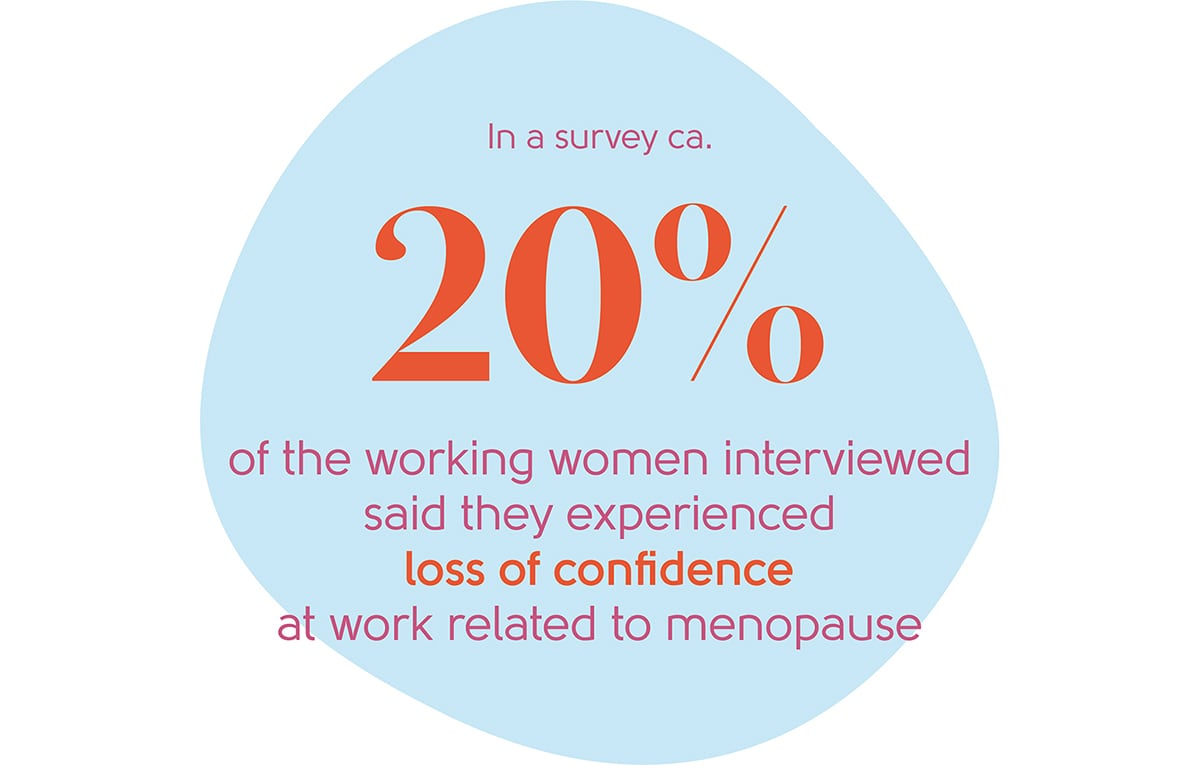 Menopause loss of confidence statistic