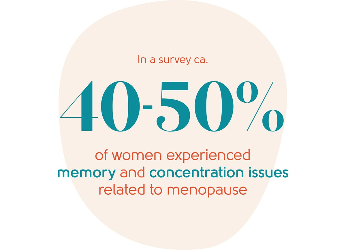 Menopause memory and concentration issues statistic