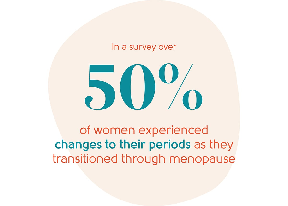 Menopause period changes statistic