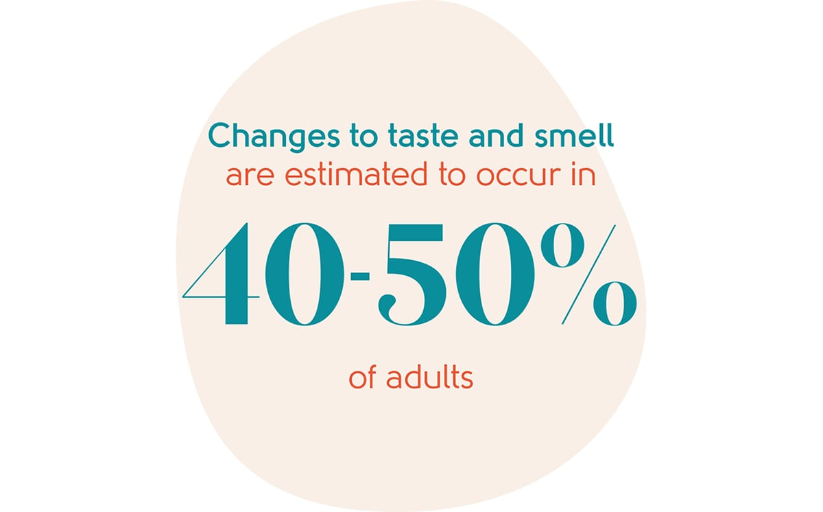menopause changes to taste and smell symptom statistic
