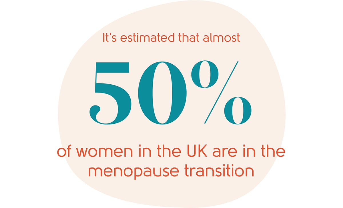 Menopause transition statistic